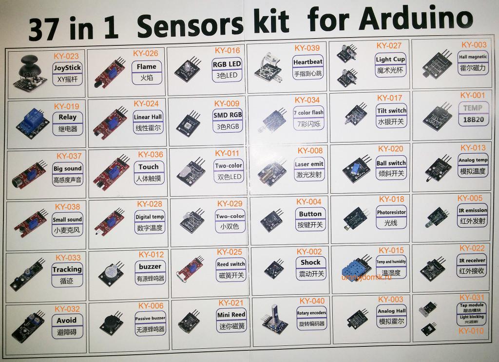 Инструкция на набор датчиков 37 в 1 для Arduino