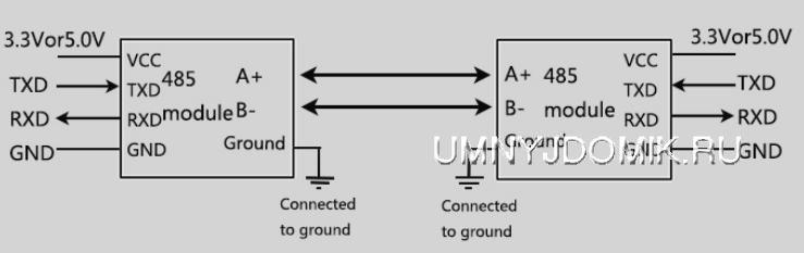 Схема подключения двух конвертеров интерфейсов UART TTL — RS-485