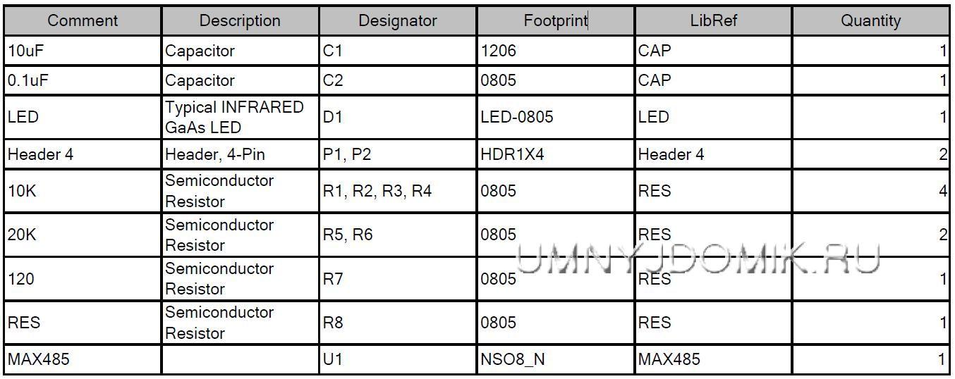 Спецификация модуля UART TTL - RS-485 на MAX485