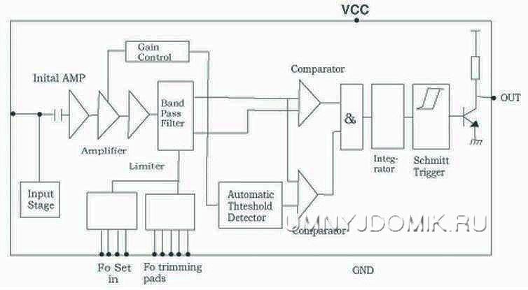 """Структурная схема ИК приемника """"VS1838B"""""""
